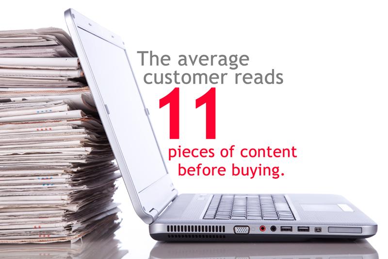 How Brand Journalism Prepares The Customer To Buy