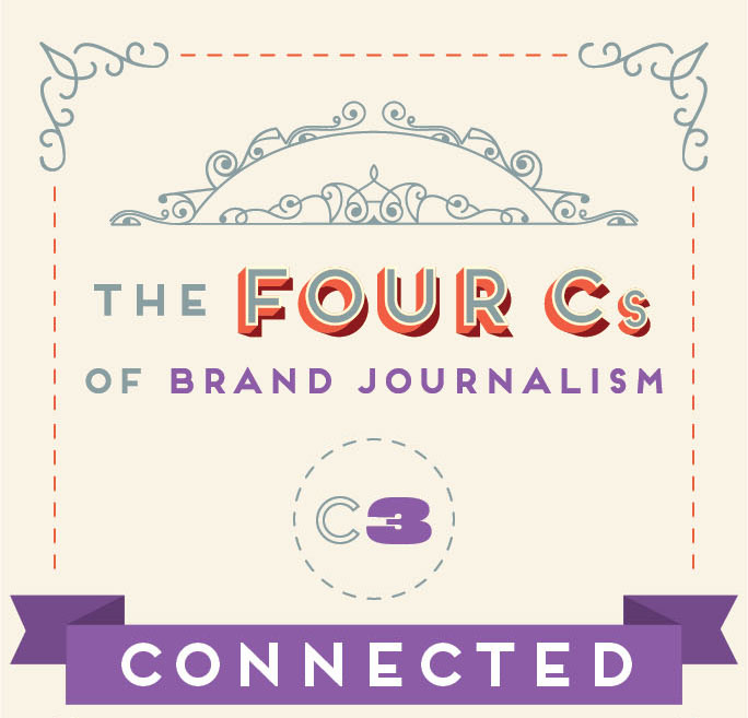 The 4 Cs of Brand Journalism: Connected